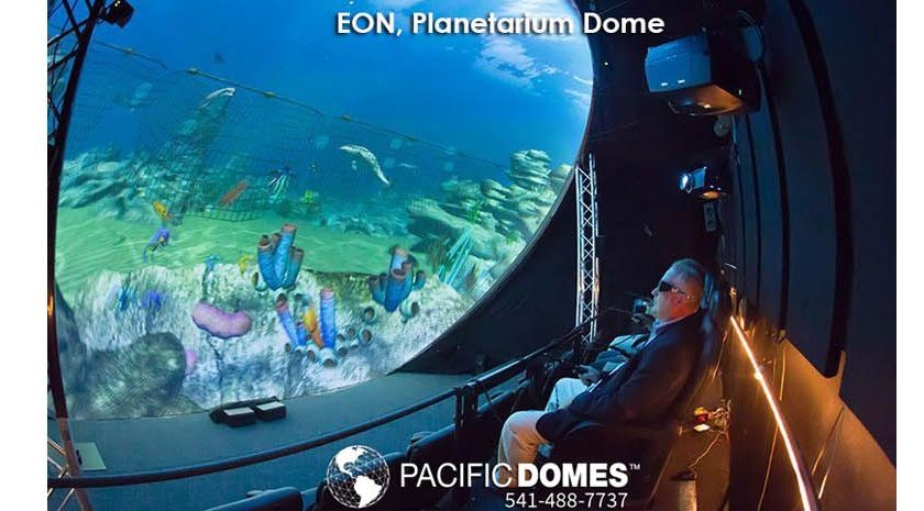 Projection Domes for Theaters