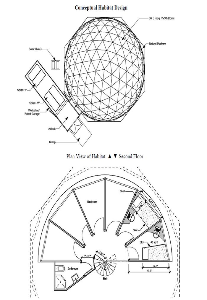 conceptual habitat design