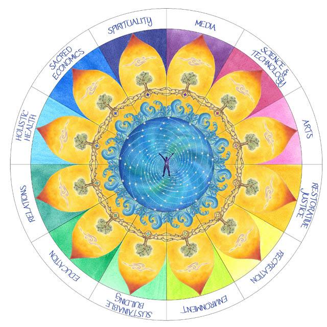 8-GEM-Mandala