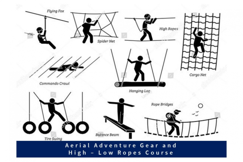 aerial adventure gear