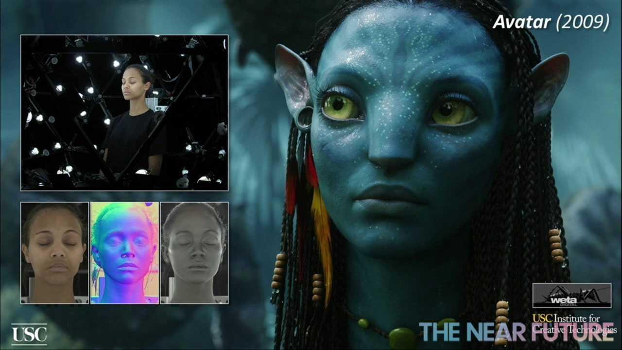 Avatar light stage