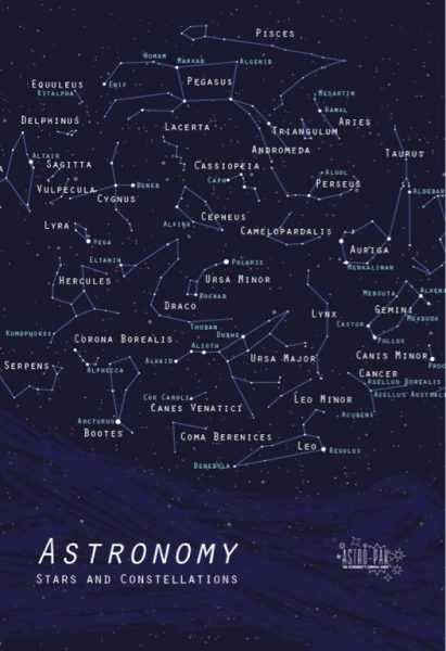 Stars and Constellations Map