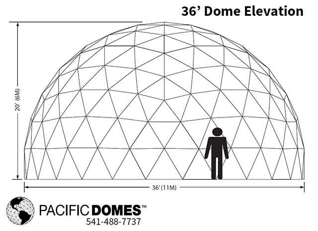 Dome Elevations