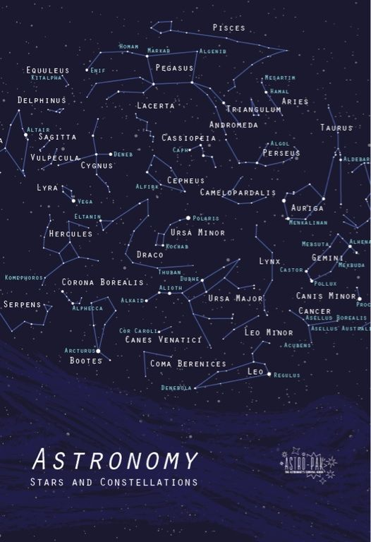 Stars & Constellations Map